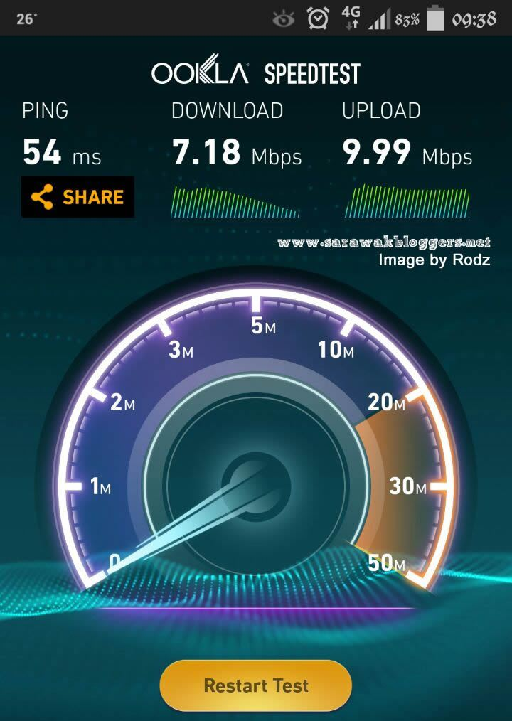 The worst download speed so far detected.