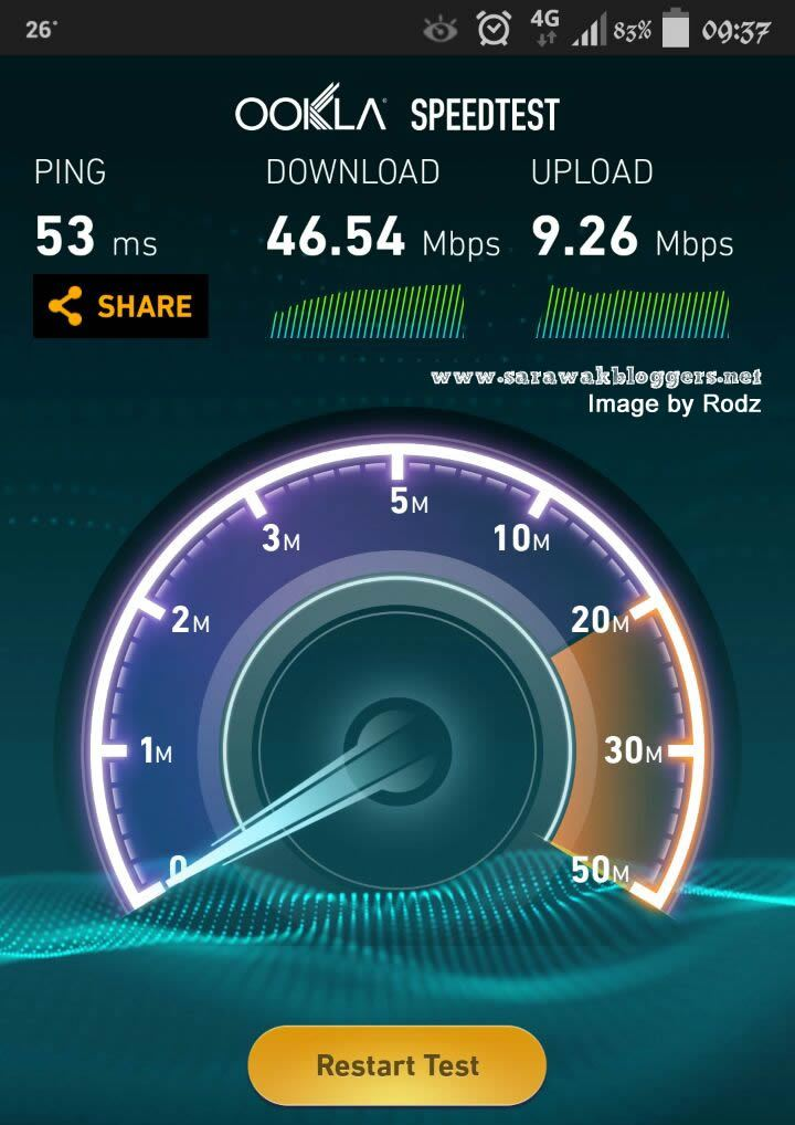 The best download speed detected with Altel.