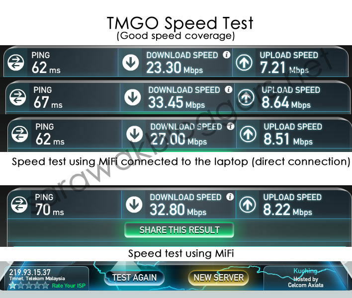 20-33 Mbps with TMgo at excellent coverage areas.