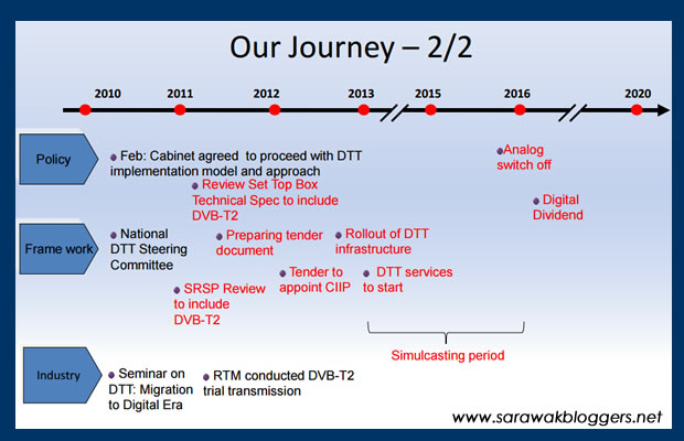 MCMC second phase of DTT roll-out