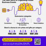 MyCEB Competition- The New Norm in Organising Future Business Events